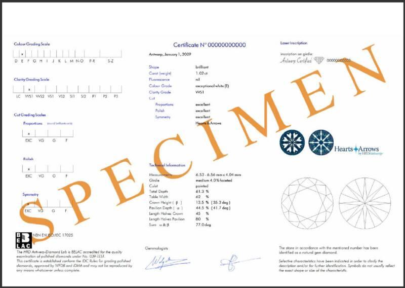 El Certificado Gemológico del Diajmante