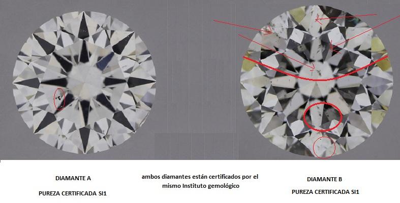 Error en la certificación de los diamantes