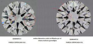 Mala certificación de Diamantes