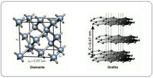 Estructura física del diamante