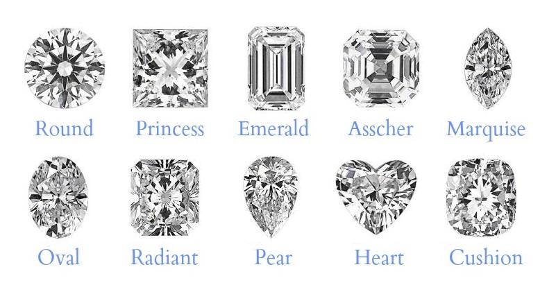 formas de talla de los diamantes
