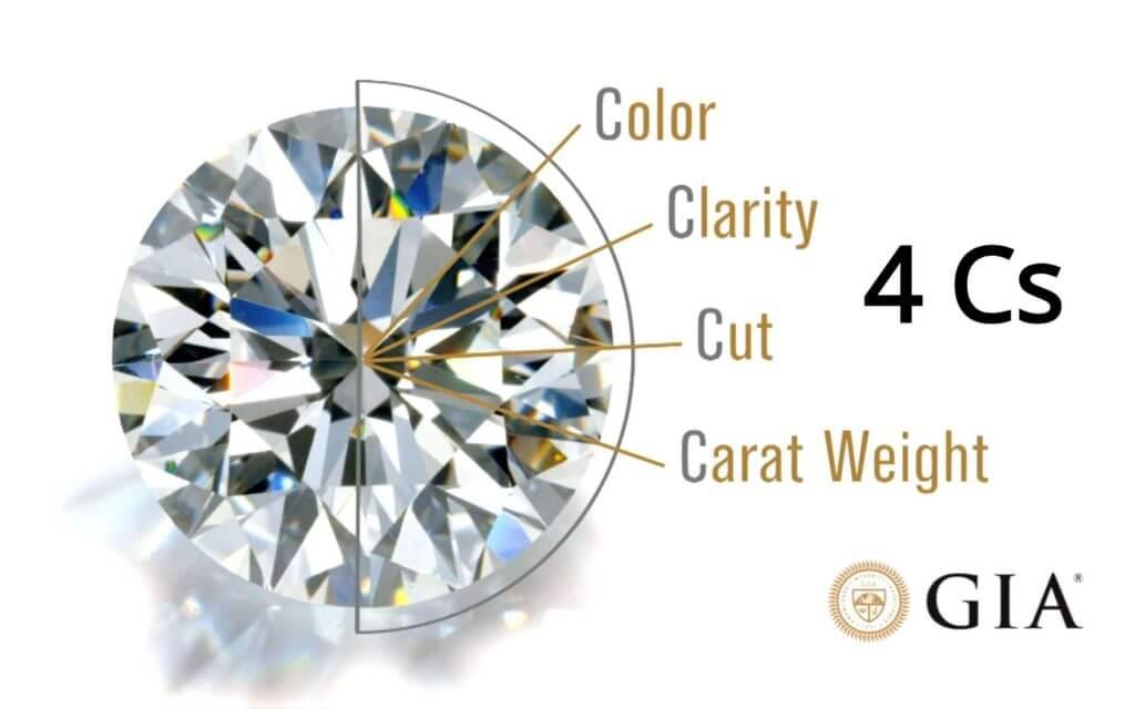 Factores importantes para elegir el mejor diamante