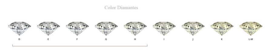 color diamantes