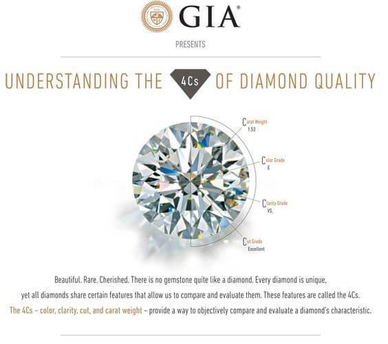 Elegir la piedra preciosa para el anillo. Alternativas al diamante