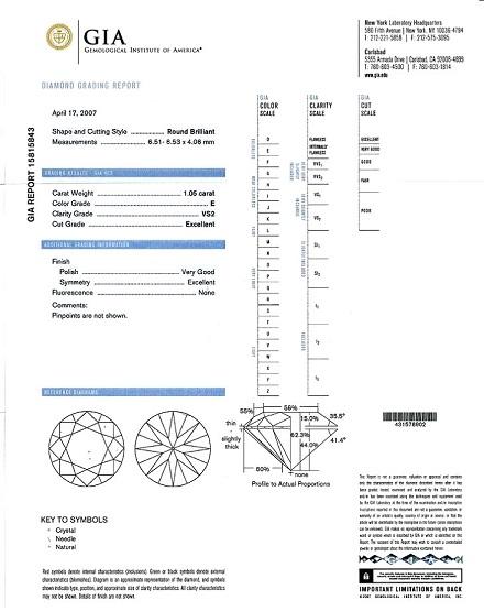 Características de un Certificado de Gema