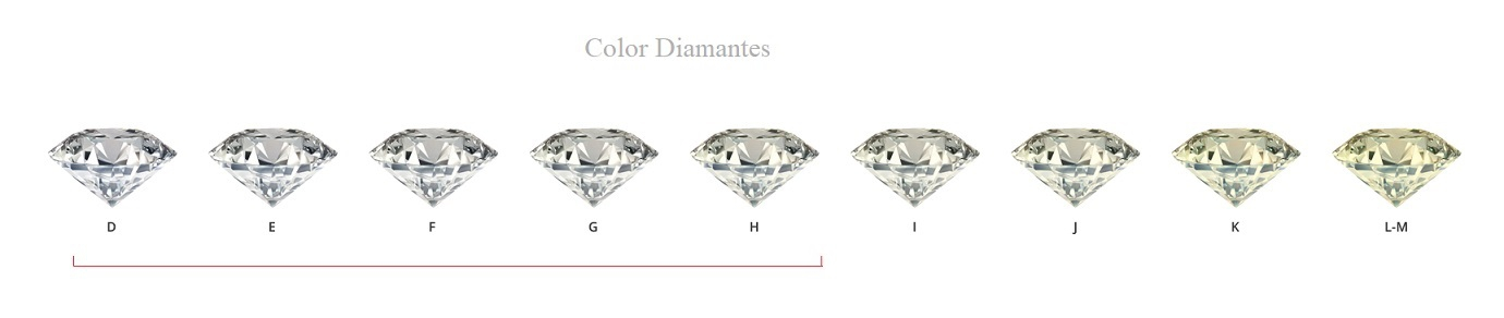 Nuestros diamantes