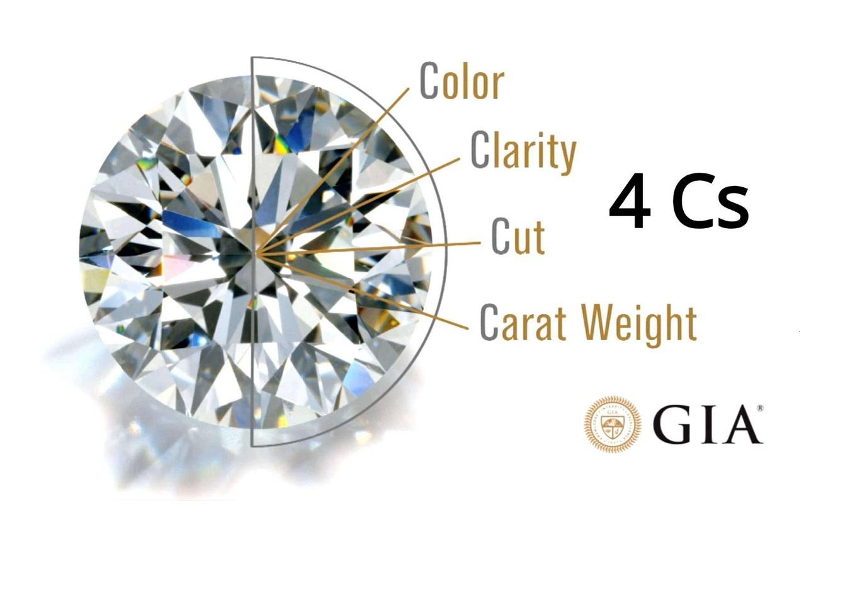 diamantes educación