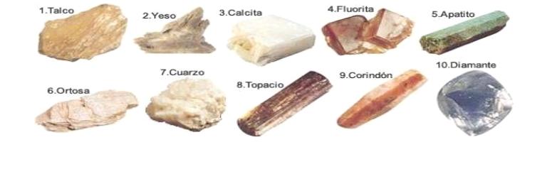 Características fisicas y quimicas