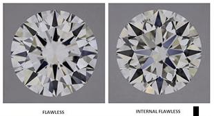 Características gemológicas de los diamantes