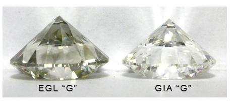 Publicidad sobre joyas baratas