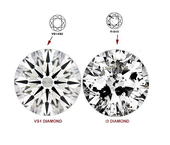 pureza claridad diamantes