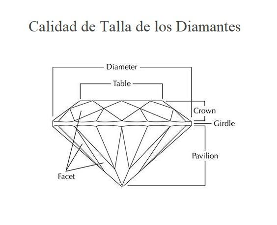 Calidad de talla de los diamantes